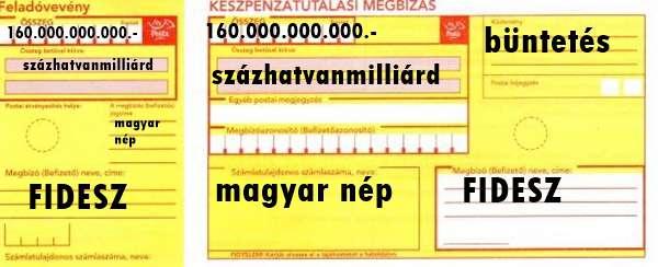 160.000.000.000.- (160 milliárd) forintos számla a Fidesznek