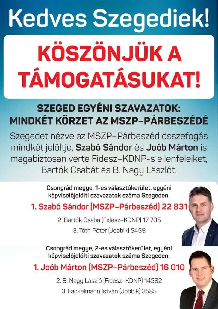 Szegeden győztesként hirdette ki magát az MSZP 1