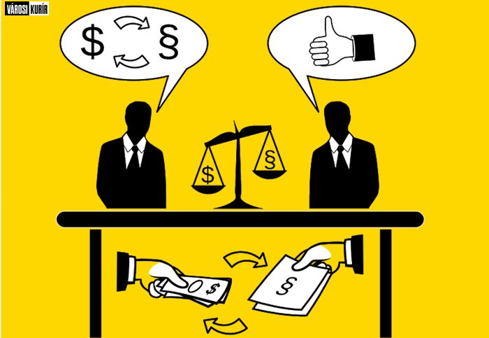 korrupcio